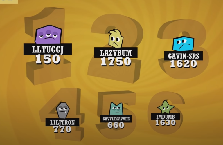 Best Funny, Clever, And Cool Names For Jackbox and Quiplash